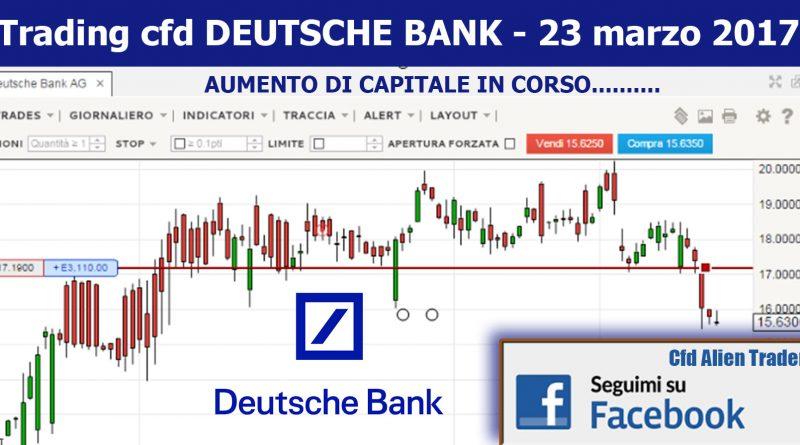 Deutsche bank forex trader