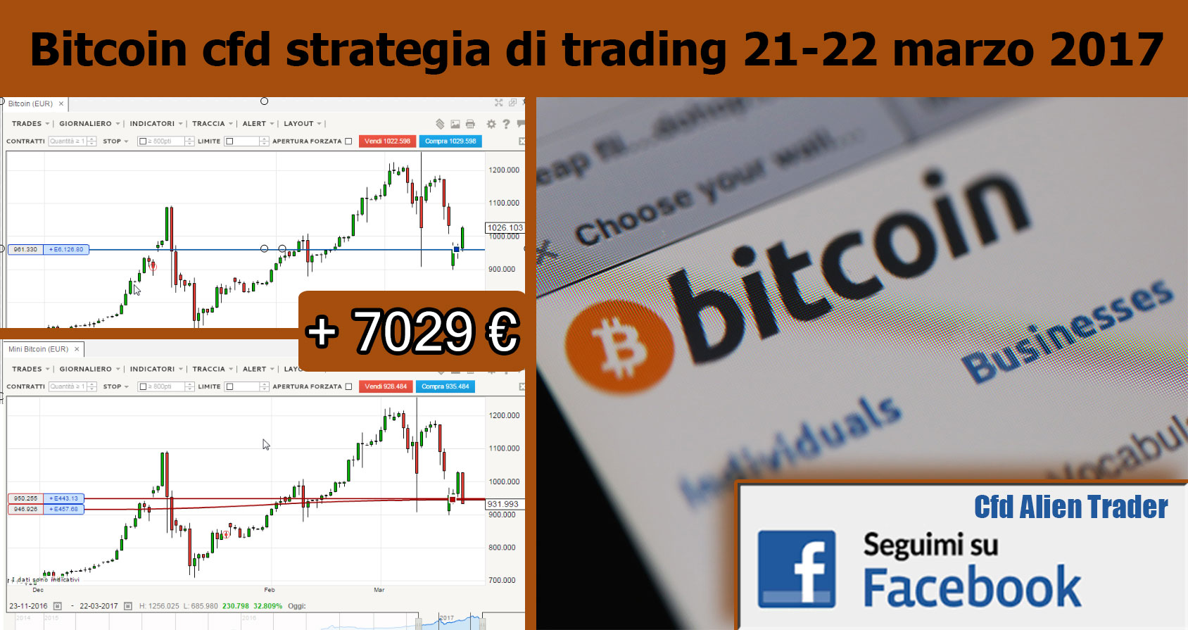 Ig markets trading strategies